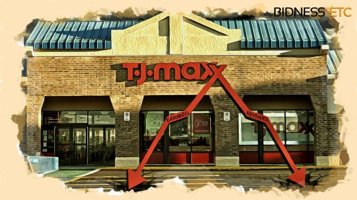 Why TJX Opened In The Red Today