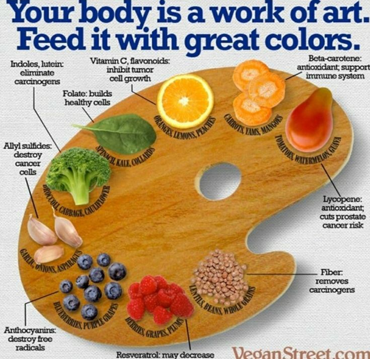 Best WholeFoods PlantBased Diet Images On   Plant