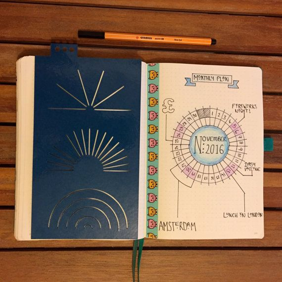 Planner stencil - circle tracker - level 10 life - month tracker - reusable - bullet journal / happy planner / template
