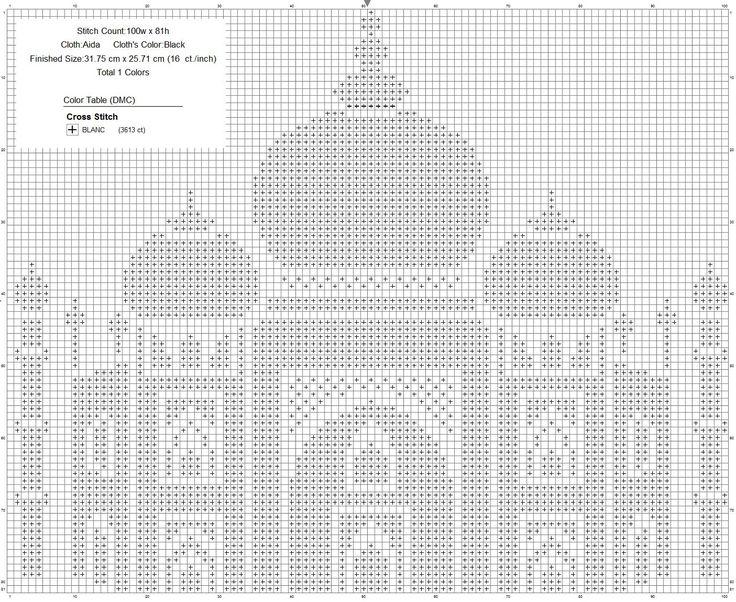 Taj Mahal Cross stitch pattern