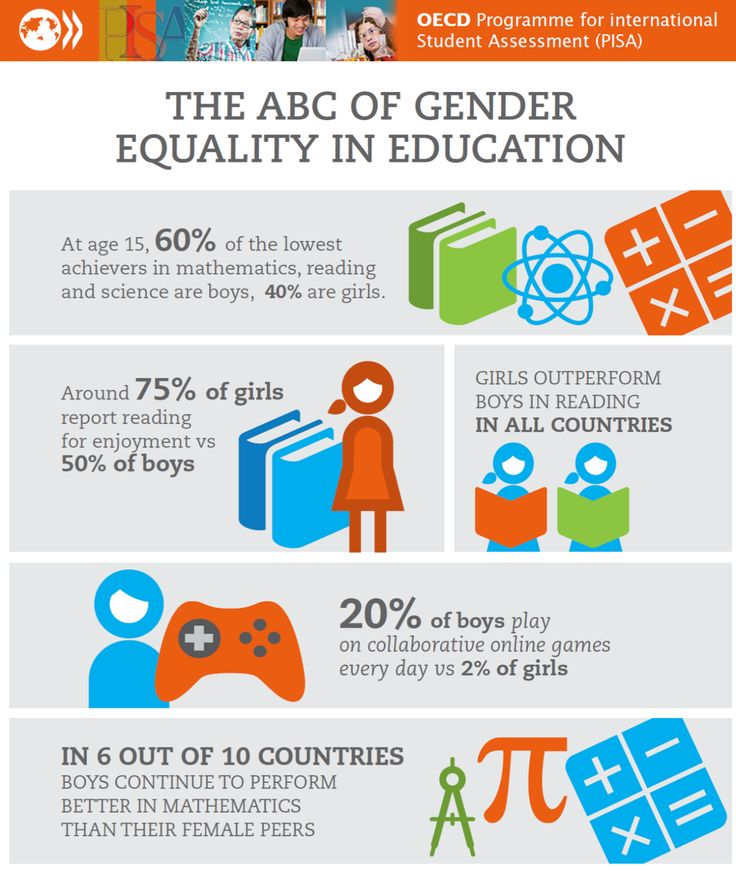 Infographic The Key Economic Policies Put Forward By: 83 Best Girls To Women Issues Images On Pinterest