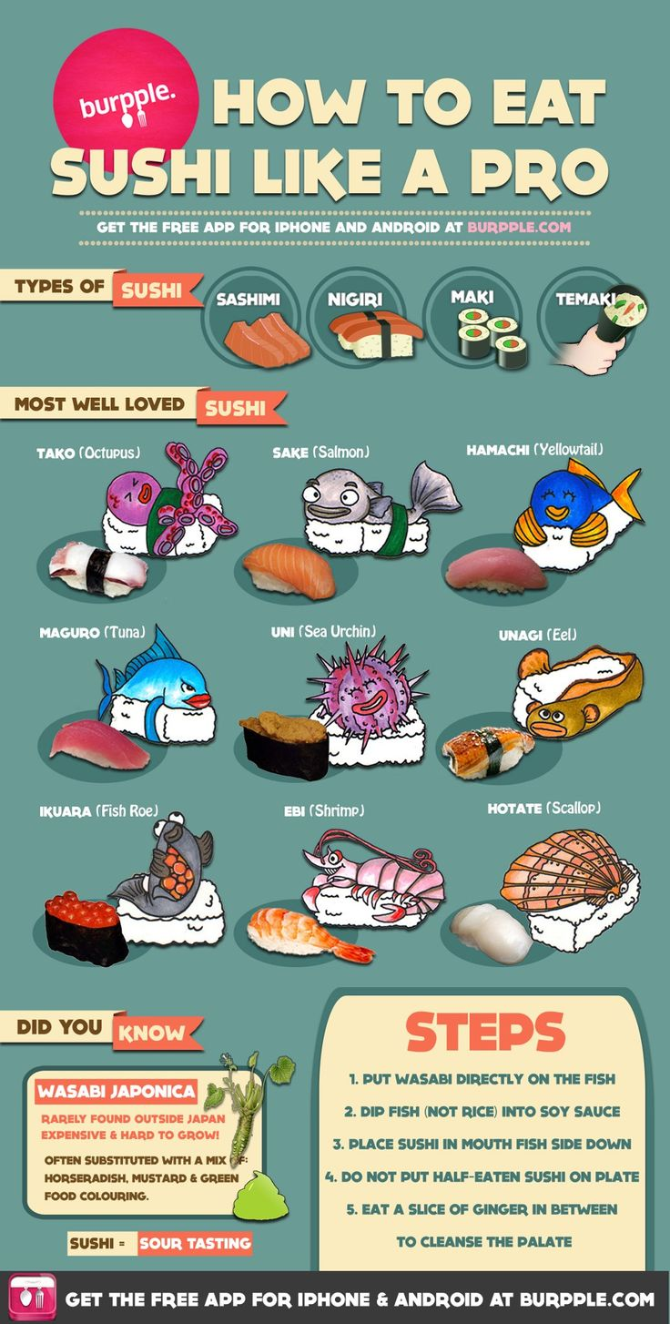 25 best ideas about sushi types on pinterest dessert for Best type of fish to eat