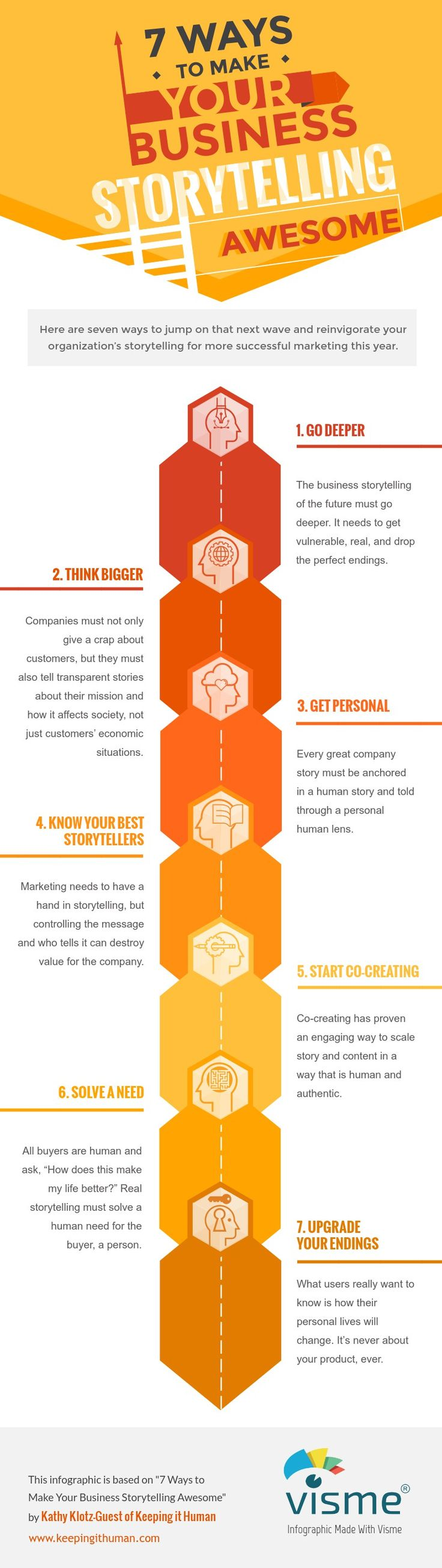 7 Ways to Make Your Business Storytelling Awesome [Infographic]  also see : http://www.techreviewbuzz.com/2016/12/top-10-most-addictive-games-for-android.html