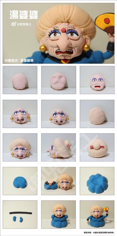 Yubaba, la sorcière du Voyage de Chihiro | Bijoux sucrés, Bijoux fantaisie, Bijoux gourmands, Pâte Fimo, Nail Art et Miniatures gourmandes