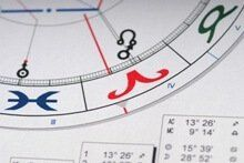 Astrologische Analysen für das Sternzeichen Fische online bestellen