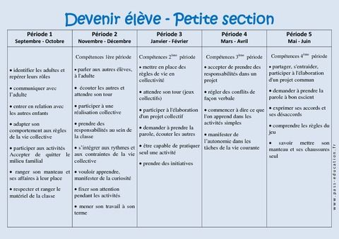 Devenir élève - Progression annuelle - Petite section - PS - Maternelle - Cycle 1 - Pass Education