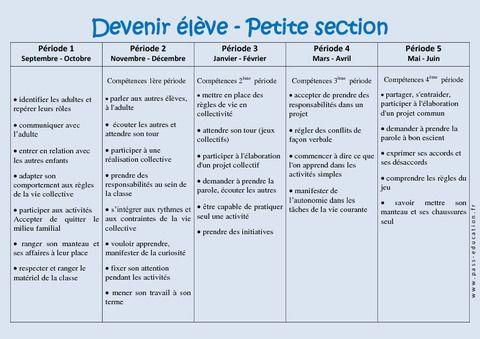 Devenir élève - Progression annuelle - Petite section - PS - Maternelle - Cycle 1 - Pass Education