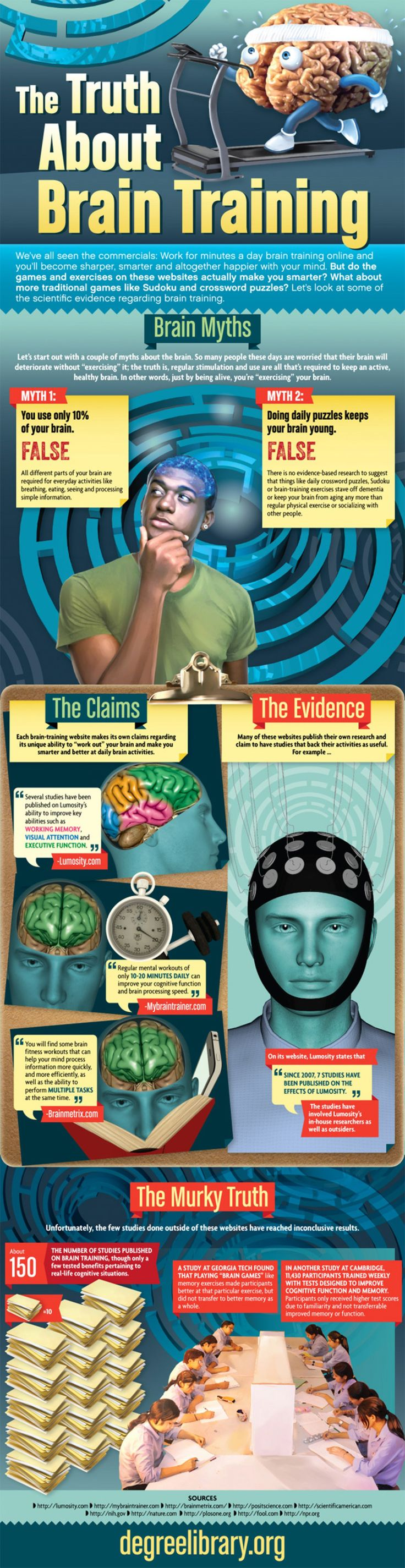 The Truth About Brain Training -We all know that our memories become hazier as we age, and the newest cure is brain training: games and puzzles that are rumored to help keep your brain in tip-top shape – or even improve it. But is... -shared by christopherpnauman on Mar 12, 2014  - See more at: http://visual.ly/truth-about-brain-training#sthash.nuN3KQ9o.dpuf