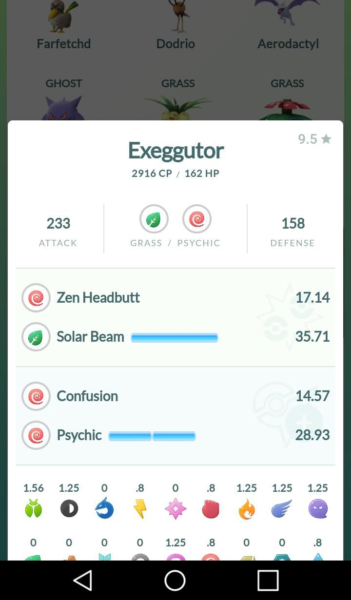 [Discussion] The ultimate Pokedex App for PokemonGo This app shows you every Pokemon at max level with perfect IV's and every stat they have. You can see the best Attack and Defense move sets including DPS and every rating from Max CP to individual Battle ratings and Weaknesses. http://pogonium.com