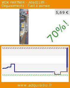 WDK PARTNER - A0602185 - Déguisements - Fusil à pompe (Jouet). Réduction de 70%! Prix actuel 5,69 €, l'ancien prix était de 18,97 €. http://www.adquisitio.fr/multi-toys/imitations-fusil-a-pompe