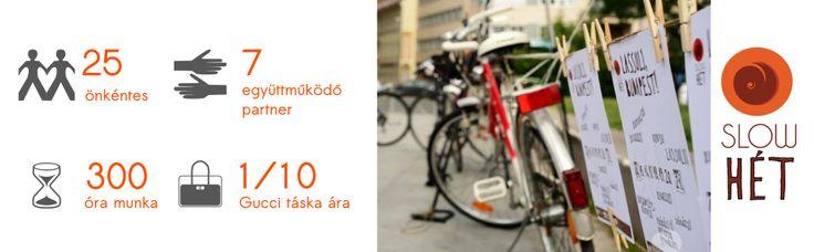 Támogass minket! http://slowbudapest.com/tamogass-minket/