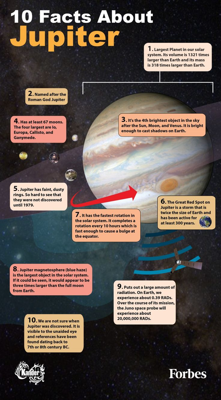 Best 25+ Jupiter facts ideas on Pinterest | Venus planet ...