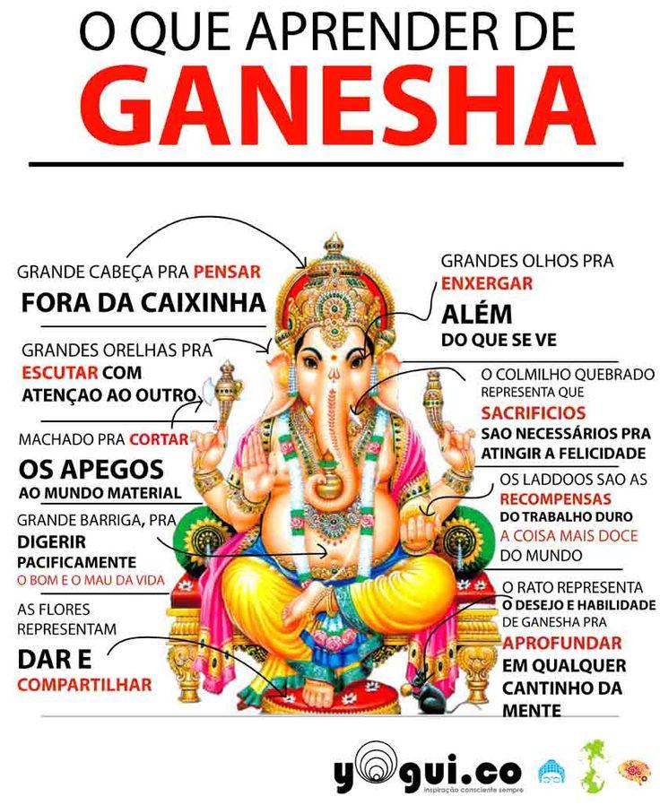simbologia GANESHA