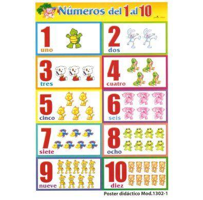Los números del 1 al 10.