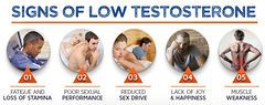 Try this site http://testosteronebooster.org for more information on Low T Symptoms Guide. The causes for Low T Symptoms Guide vary and many of them may be out of one's control, remedies in the form of testosterone replacement therapy do exist. These remedies consist of boosting a man low on testosterone to a normal testosterone level, thereby hopefully alleviating any symptoms from which he was suffering. follow us https://lowtsymptomsguide.wordpress.com/