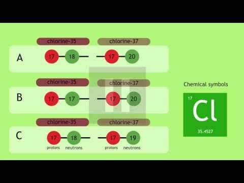 How to calculate Relative Atomic Mass   The Chemistry Journey   The Virtual School