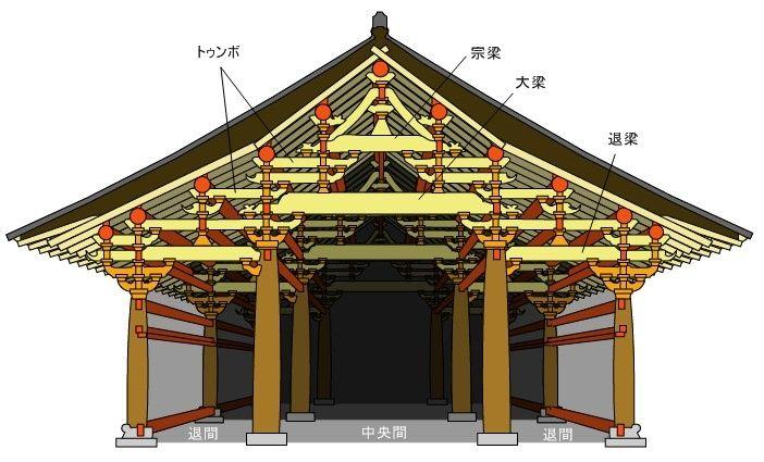 日本や韓国に残る伝統的な建物を見る時に、僕がそれらを鑑賞する方法は三つある。 一つは記念碑としての楽しみ方。 その建物にまつわる歴史を偲ぶこと。 一つは美...
