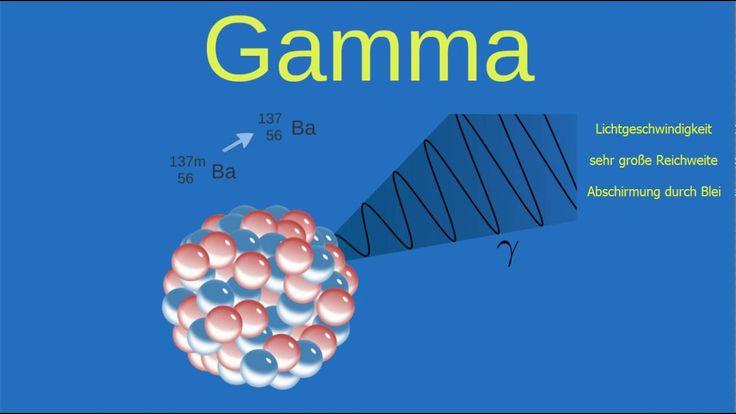 Radioaktivität: Der Gamma Zerfall