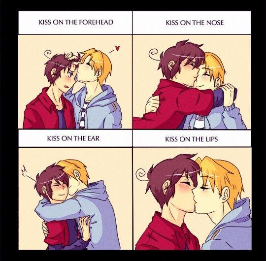 Kiss meme ArgChi.Chile×Argentina Hetalia yaoi