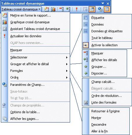 Excel - Tableau croisé dynamique | Tableau croisé dynamique, Graphique, Ecart type