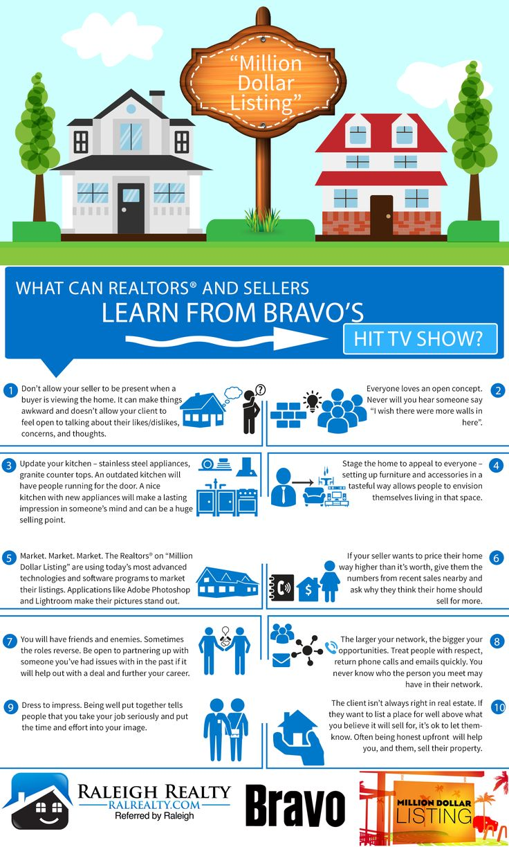 Million Dollar Listing Raleigh Realty Infographic www