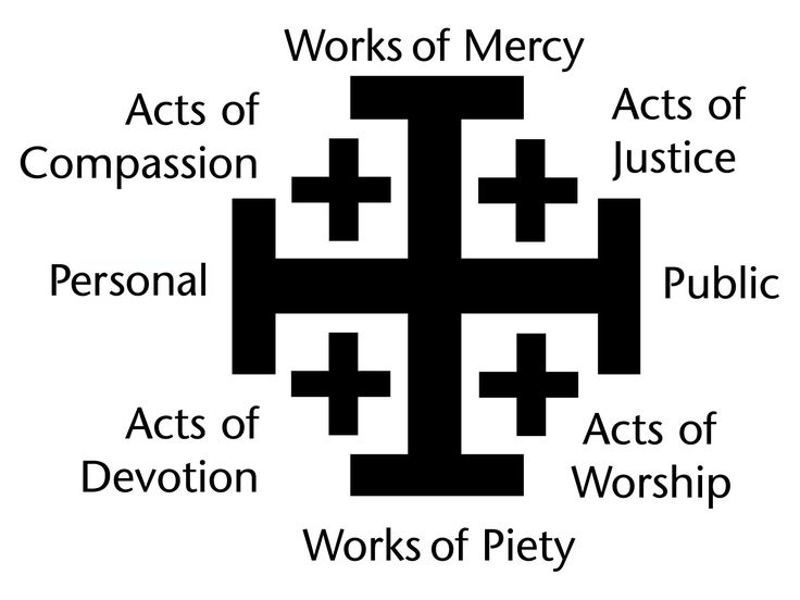 Covenant Discipleship: Changing lives, transforming