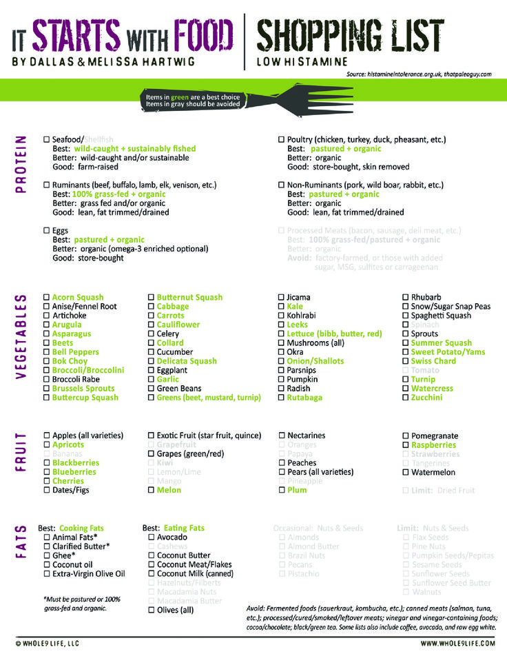 https://paleo-diet-menu.blogspot.com/ Low histamine shopping list crossed with a paleo regimen (again, YMMV re paleo; I am suspicious of how well it might suit me personally) but at least here's a shopping list that is a helpful guide for those of us in need of a low histamine shopping list!