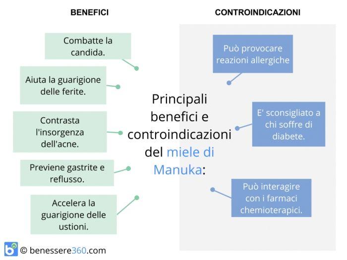 Benefici e controindicazioni del miele di Manuka
