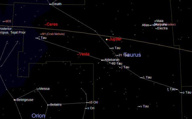 Taurus The Bull Constellation