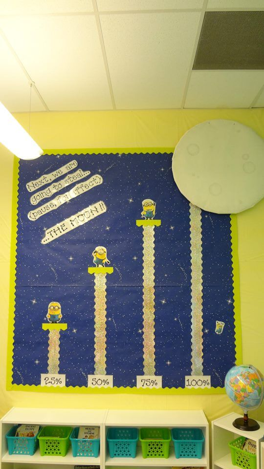 Minion Classroom: Accelerated Reading Goal Bulletin Board - Minion theme, trying to reach the moon