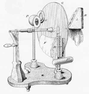 The History of Electrostatic Generators