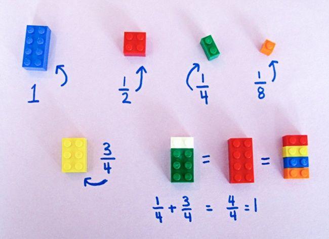 Como enseñar matemáticas usando Lego