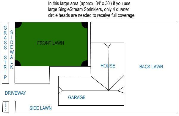 Lawn Sprinkler System Layout Diagram