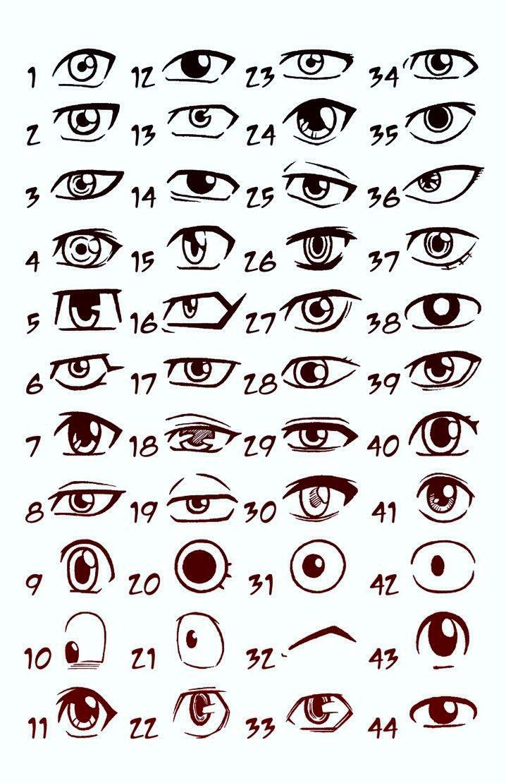 Chart showing different styles of anime manga character eyes characters left eye only is shown