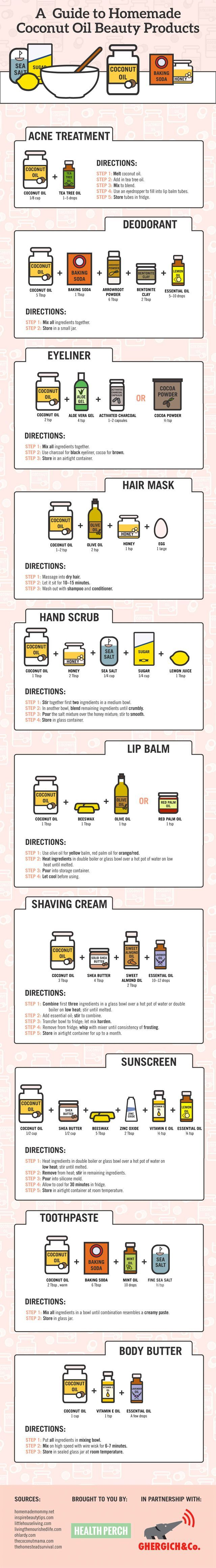 Homemade Coconut Oil Beauty Products