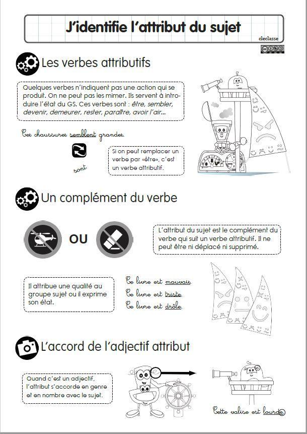 00 Lecon Attribut Du Sujet Attribut Du Sujet Enseignement Du Francais Affiches Grammaire