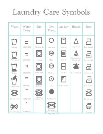 Laundry Care Symbols (Free Printable) // Live Simply by Annie