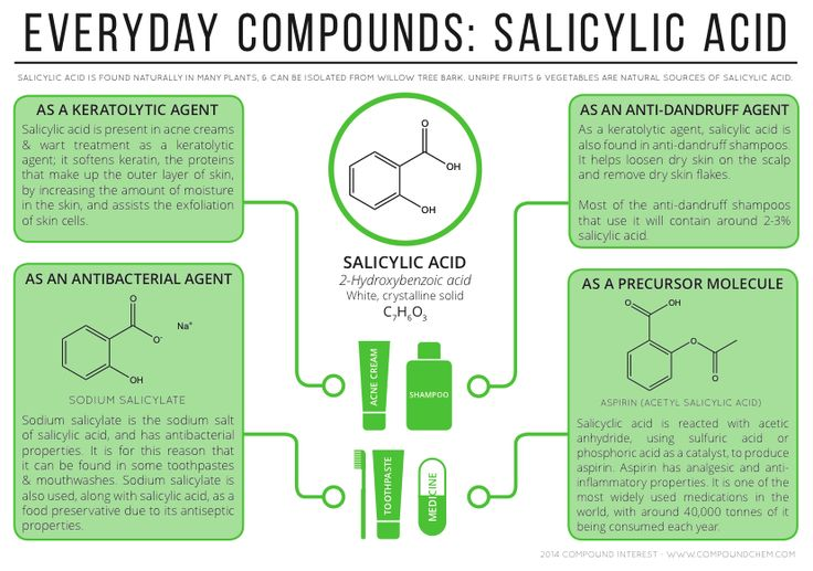Salicylic acid is a naturally occurring compound, which can be isolated from the bark of the willow tree. It can also be synthetically produced, either by biosynthesis of the amino acid phenylalanine, or from phenol. Naturally, salicylic acid and its derivatives are also found in fruits, particularly berries, and vegetables.