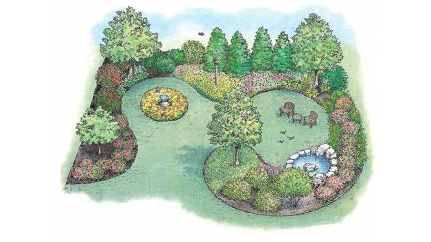 Garden deisgn