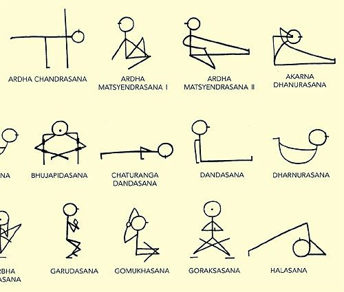 Yoga Stick Figure Learning Charts