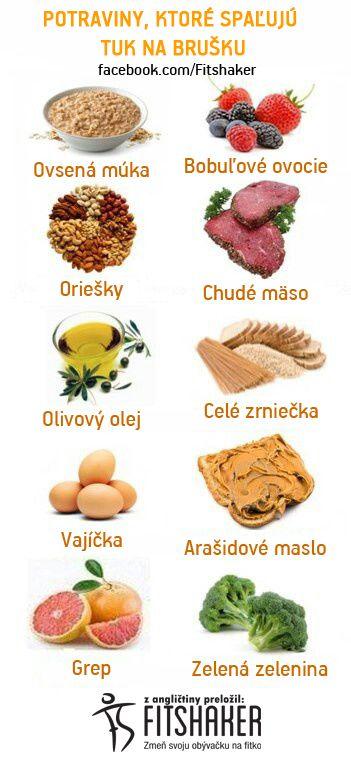 Spaľovače medzi potravinami? Áno, existujú! Ktoré z nich máš najradšej? :-)