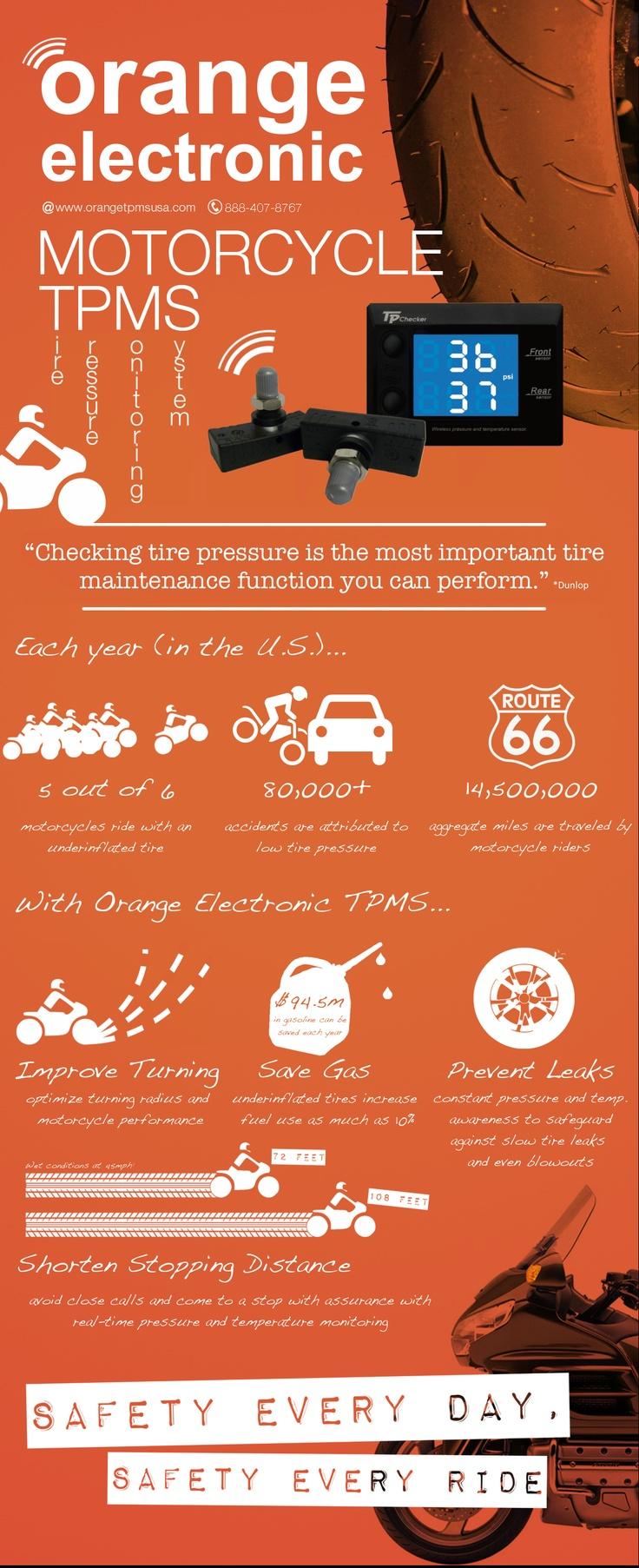 Orange Electronic Motorcycle Tire Pressure Monitoring System - Benefits