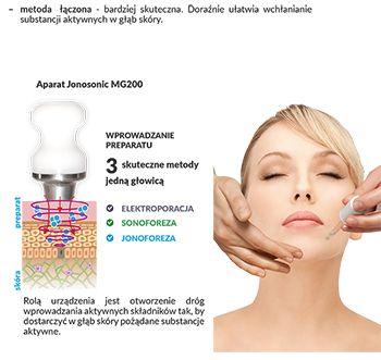 Mezoterapia bezigłowa - Biomak - producent sprzętu kosmetycznego