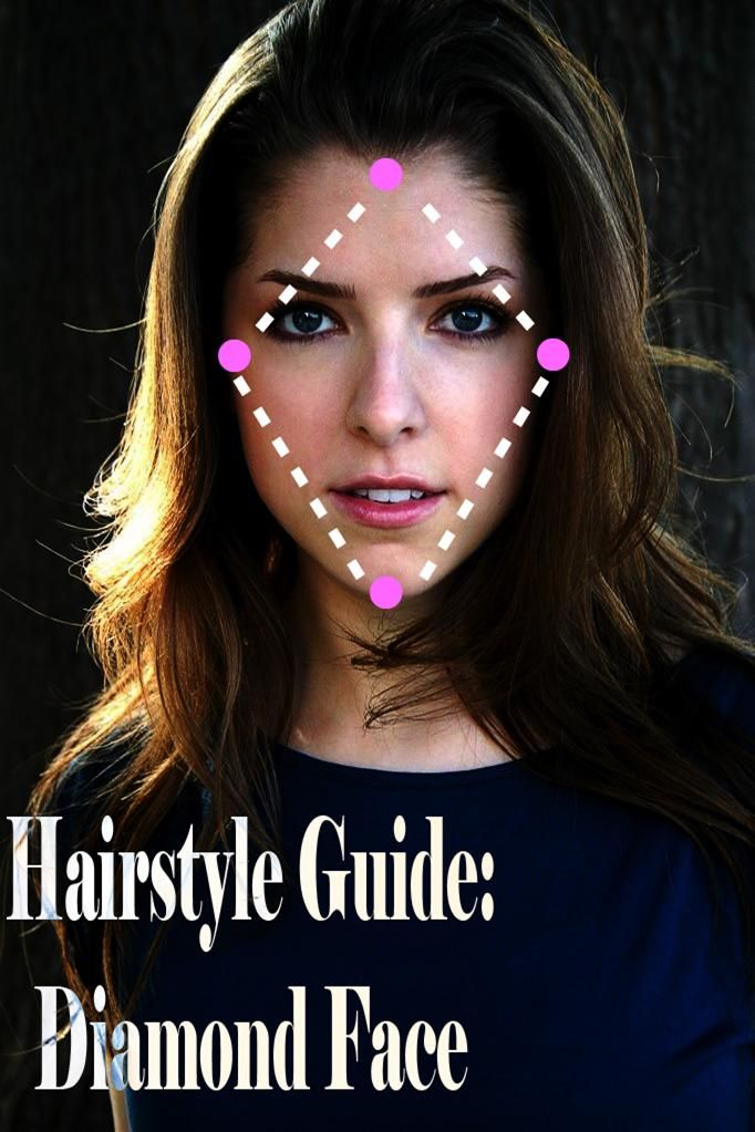 The best way to keep sparkling is to know the perfect hairstyle for your diamond face! Check this out: