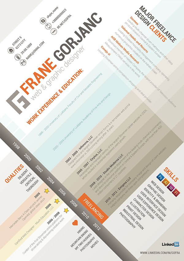 101 best Cool and Creative Resumes\/CV images on Pinterest Resume - best resume format 2012