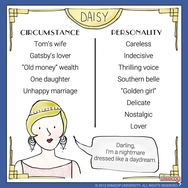 character analysis essay on gatsby Essay/term paper: character analysis- jay gatsby essay, term paper, research paper: the great gatsby.