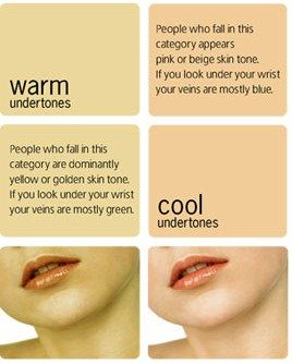 Before you change your hair color, or choose makeup color pallets, check your skin tone. If you can't tell if you're warm or cool. Follow this chart. Best to look in natural lighting.