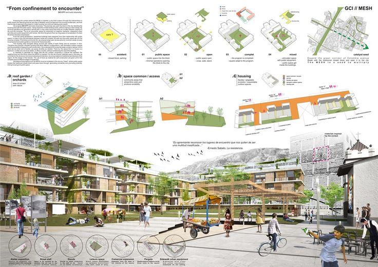 Os projectos apresentados para a Medellin habitação social experimental Concurso Internacional de Arquitetura para estudantes e jovens licenciados Organizado por ARCHmedium