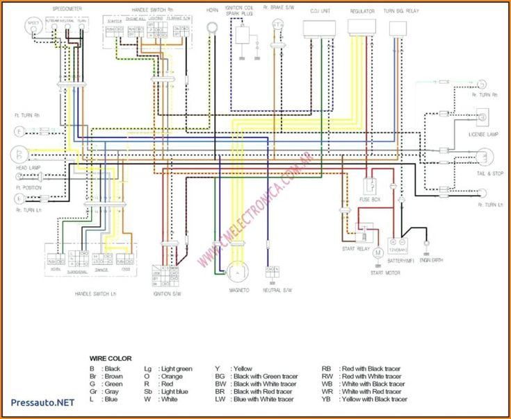 110cc Chinese Atv Wiring Diagram Awesome Unusual Dirt Bike Gallery At 110cc