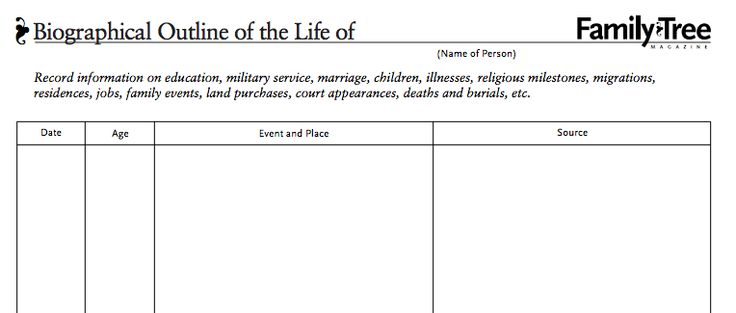 106 best images about free genealogy forms on pinterest